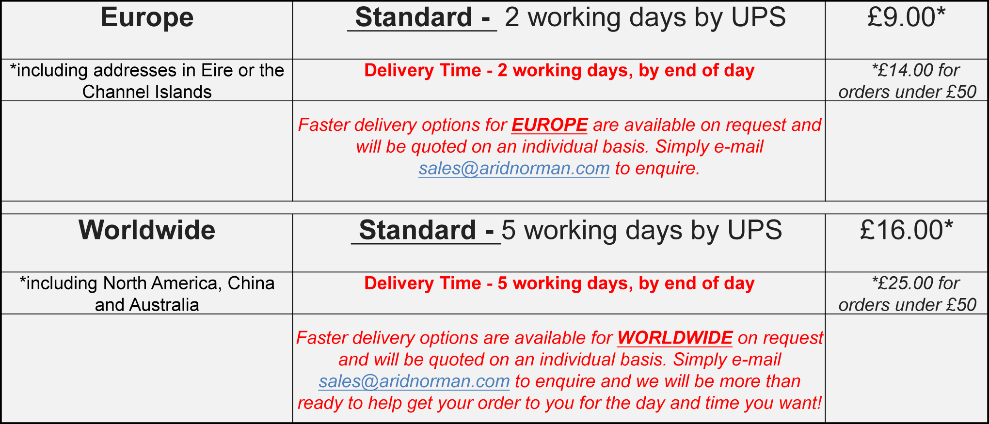 simply be europe delivery